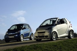 2008 Smart Forttwo Brabus