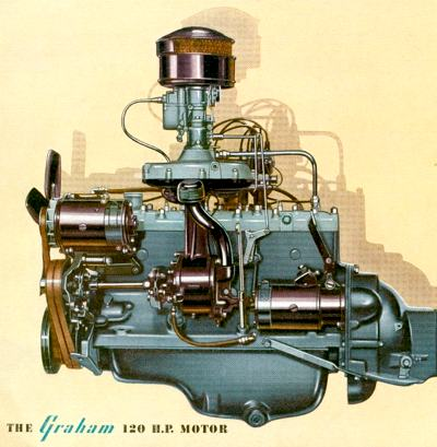 The Graham 20hp six cylinder engine